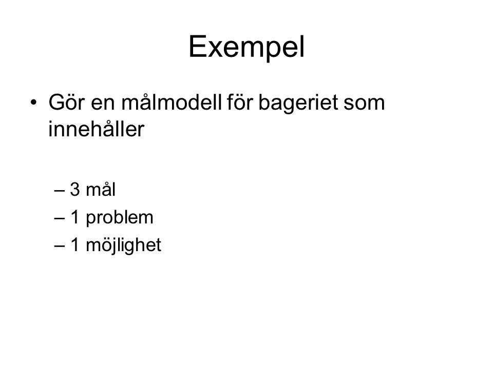 Exempel Gör en målmodell för bageriet som innehåller –3 mål –1 problem –1 möjlighet