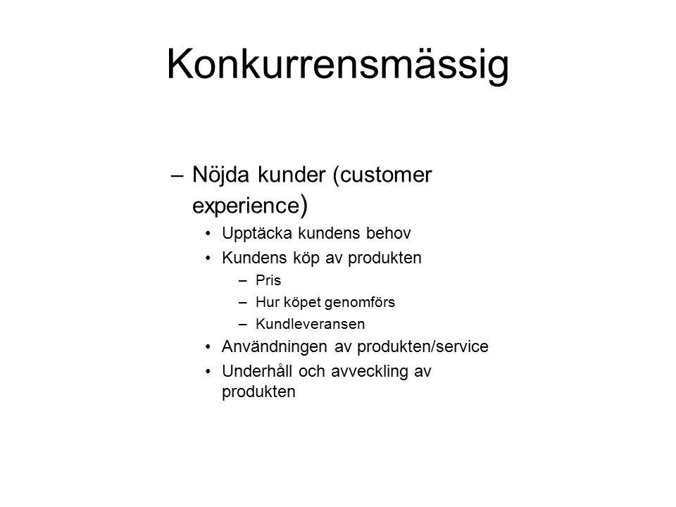 Konkurrensmässig –Nöjda kunder (customer experience ) Upptäcka kundens behov Kundens köp av produkten –Pris –Hur köpet genomförs –Kundleveransen Använ