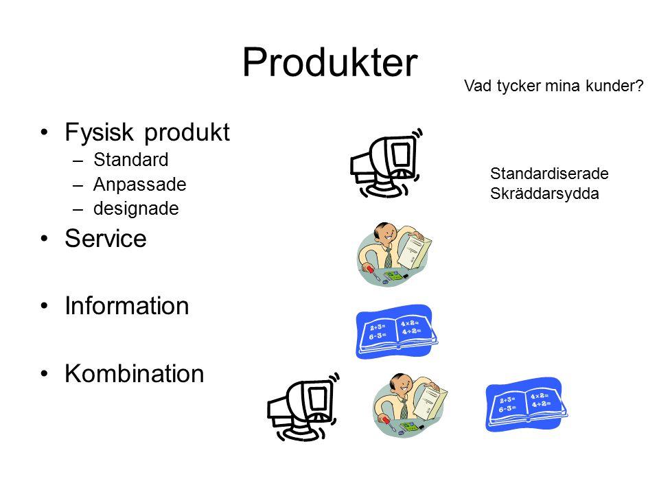 Produkter Fysisk produkt –Standard –Anpassade –designade Service Information Kombination Vad tycker mina kunder? Standardiserade Skräddarsydda