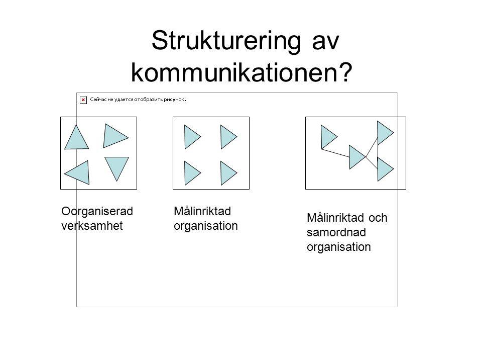 Strukturering av kommunikationen? Oorganiserad verksamhet Målinriktad organisation Målinriktad och samordnad organisation