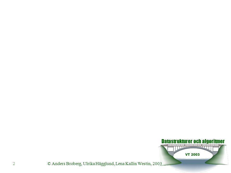 Datastrukturer och algoritmer VT 2003 © Anders Broberg, Ulrika Hägglund, Lena Kallin Westin, 20033 Innehåll  Mer om sortering  Heapsort O(N*log(N))  Facksortering O(N+M)  Radixsort O(b*N)  Sökning i strängar/mönstermatching  Naiv sökning (Brute force)  Knuth Morris Pratt  Booyer moore's