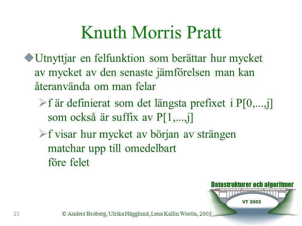 Datastrukturer och algoritmer VT 2003 © Anders Broberg, Ulrika Hägglund, Lena Kallin Westin, 200321 Knuth Morris Pratt  Utnyttjar en felfunktion som berättar hur mycket av mycket av den senaste jämförelsen man kan återanvända om man felar  f är definierat som det längsta prefixet i P[0,...,j] som också är suffix av P[1,...,j]  f visar hur mycket av början av strängen matchar upp till omedelbart före felet