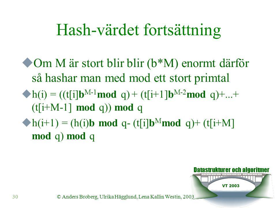 Datastrukturer och algoritmer VT 2003 © Anders Broberg, Ulrika Hägglund, Lena Kallin Westin, 200330 Hash-värdet fortsättning  Om M är stort blir blir (b*M) enormt därför så hashar man med mod ett stort primtal  h(i) = ((t[i]b M-1 mod q) + (t[i+1]b M-2 mod q)+...+ (t[i+M-1] mod q)) mod q  h(i+1) = (h(i)b mod q- (t[i]b M mod q)+ (t[i+M] mod q) mod q