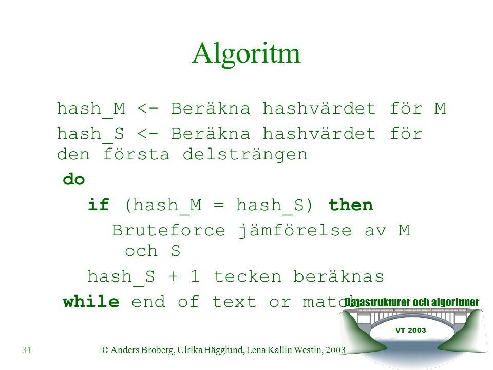 Datastrukturer och algoritmer VT 2003 © Anders Broberg, Ulrika Hägglund, Lena Kallin Westin, 200331 Algoritm hash_M <- Beräkna hashvärdet för M hash_S <- Beräkna hashvärdet för den första delsträngen do if (hash_M = hash_S) then Bruteforce jämförelse av M och S hash_S + 1 tecken beräknas while end of text or match