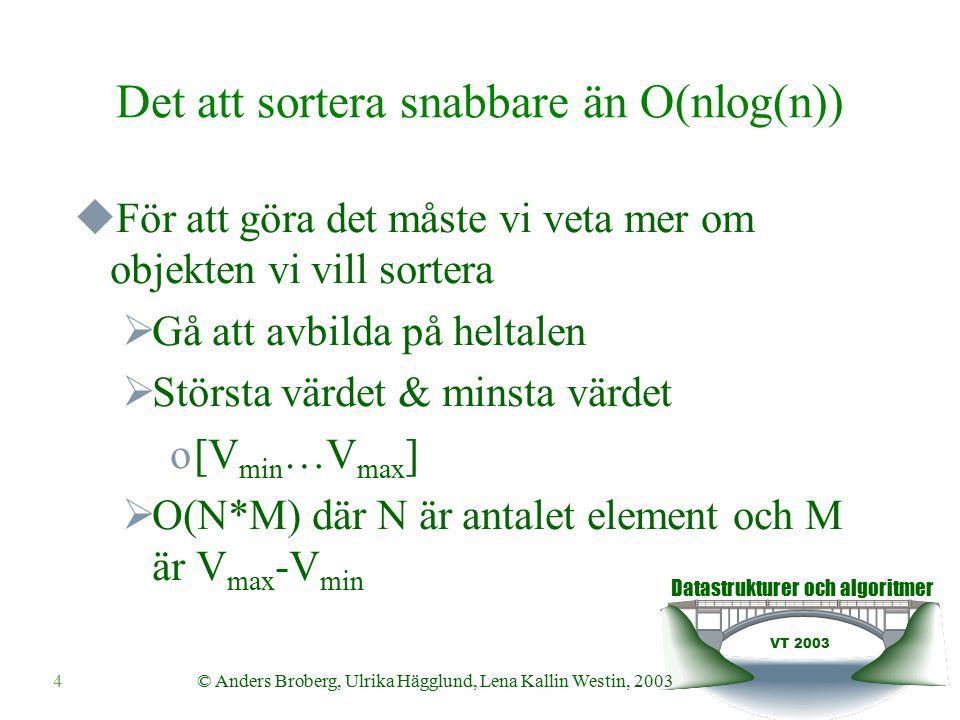Datastrukturer och algoritmer VT 2003 © Anders Broberg, Ulrika Hägglund, Lena Kallin Westin, 20034 Det att sortera snabbare än O(nlog(n))  För att göra det måste vi veta mer om objekten vi vill sortera  Gå att avbilda på heltalen  Största värdet & minsta värdet o[V min …V max ]  O(N*M) där N är antalet element och M är V max -V min