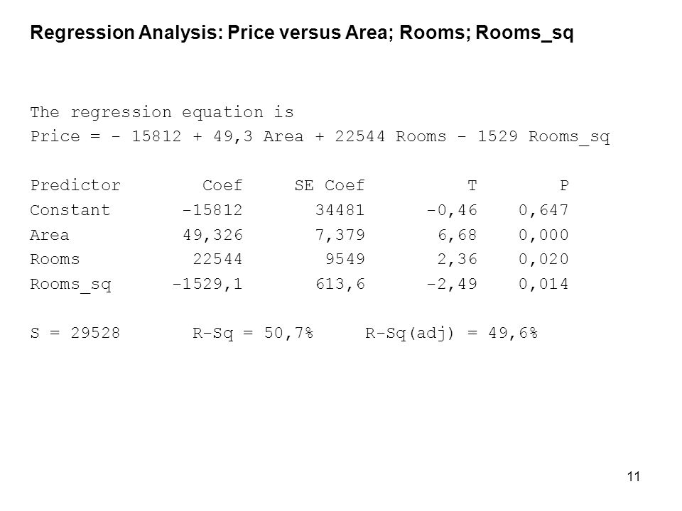 11 Regression Analysis: Price versus Area; Rooms; Rooms_sq The regression equation is Price = - 15812 + 49,3 Area + 22544 Rooms - 1529 Rooms_sq Predictor Coef SE Coef T P Constant -15812 34481 -0,46 0,647 Area 49,326 7,379 6,68 0,000 Rooms 22544 9549 2,36 0,020 Rooms_sq -1529,1 613,6 -2,49 0,014 S = 29528 R-Sq = 50,7% R-Sq(adj) = 49,6%