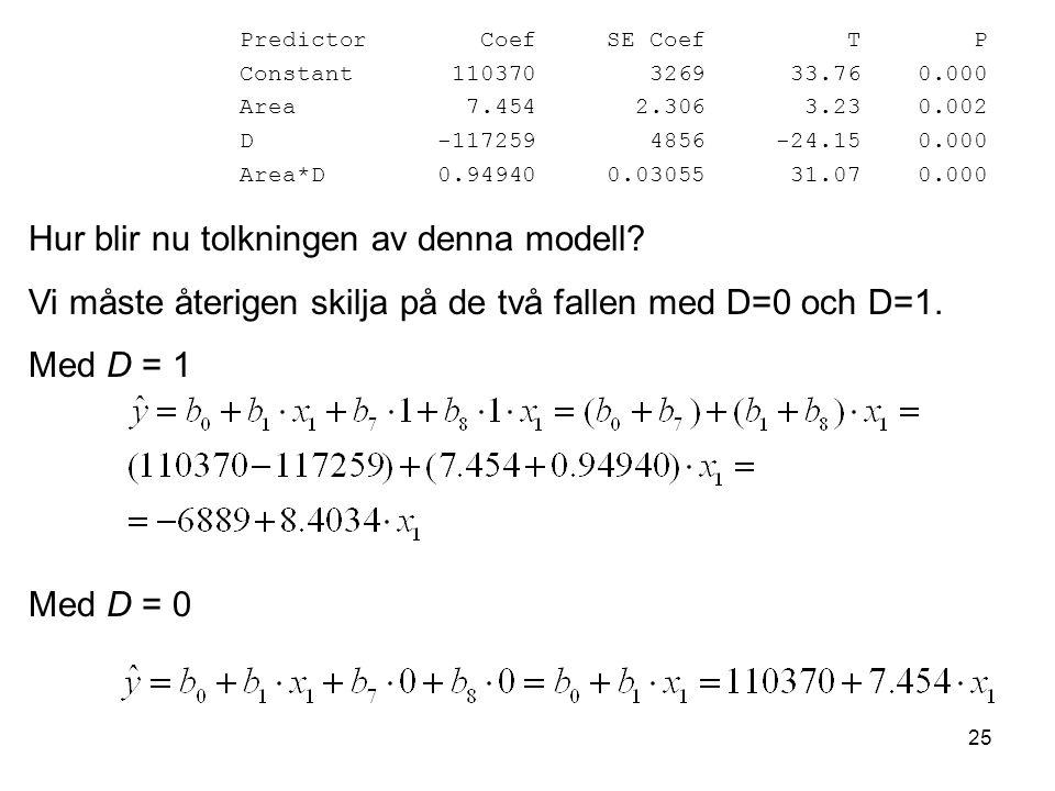 25 Predictor Coef SE Coef T P Constant 110370 3269 33.76 0.000 Area 7.454 2.306 3.23 0.002 D -117259 4856 -24.15 0.000 Area*D 0.94940 0.03055 31.07 0.000 Hur blir nu tolkningen av denna modell.