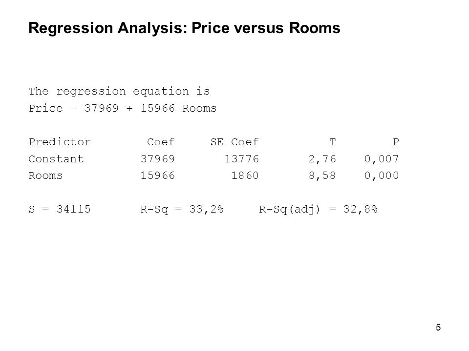 5 Regression Analysis: Price versus Rooms The regression equation is Price = 37969 + 15966 Rooms Predictor Coef SE Coef T P Constant 37969 13776 2,76 0,007 Rooms 15966 1860 8,58 0,000 S = 34115 R-Sq = 33,2% R-Sq(adj) = 32,8%