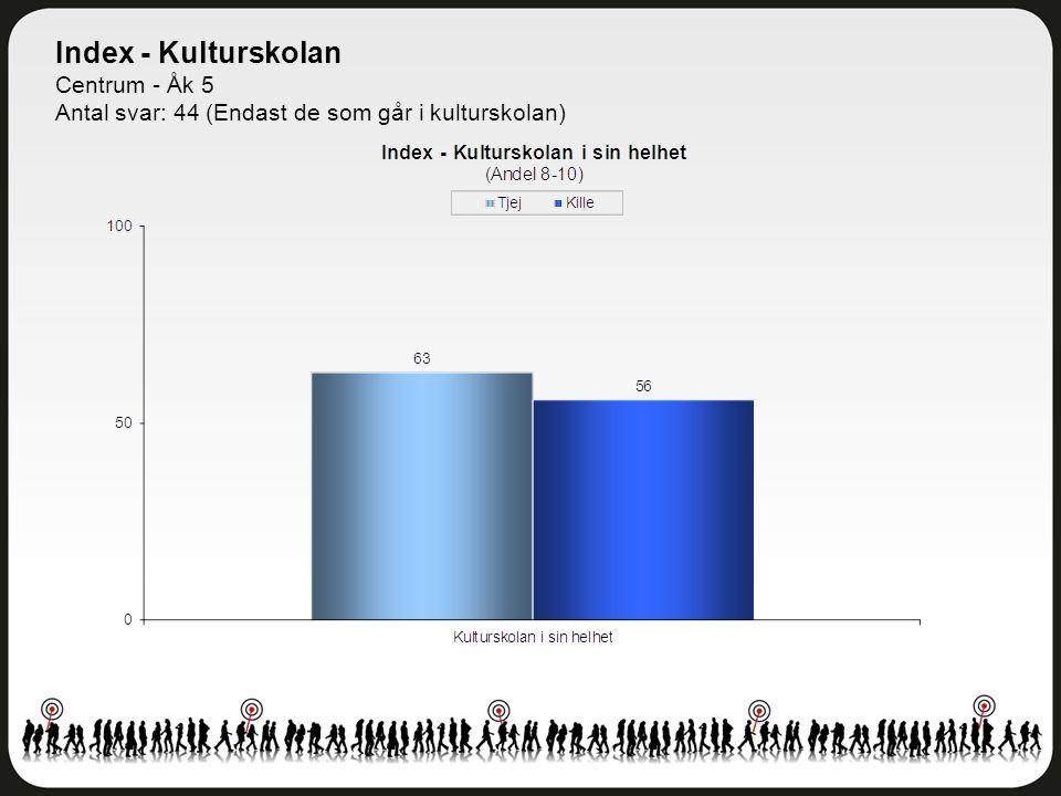 Index - Kulturskolan Centrum - Åk 5 Antal svar: 44 (Endast de som går i kulturskolan)