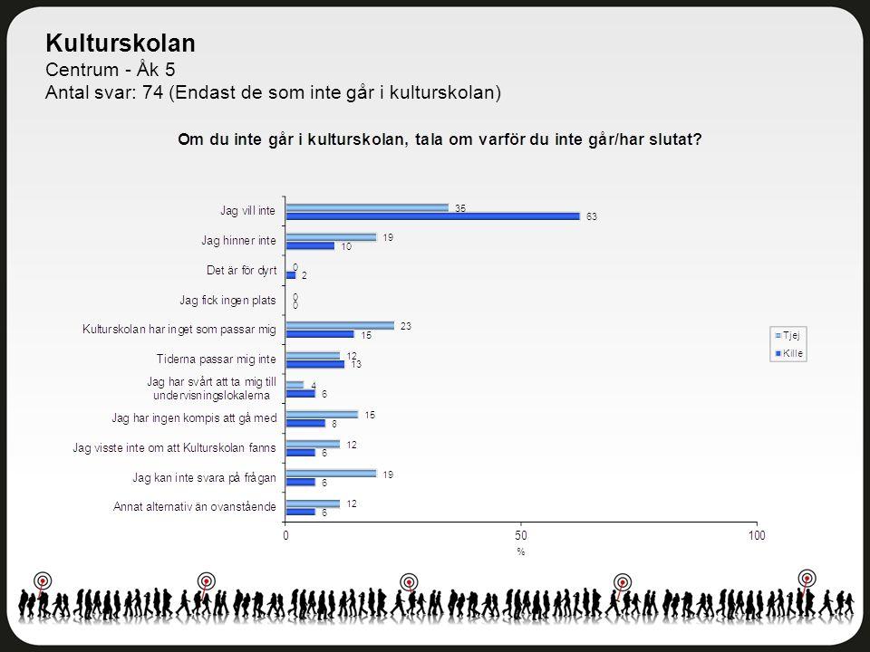 Kulturskolan Centrum - Åk 5 Antal svar: 74 (Endast de som inte går i kulturskolan)