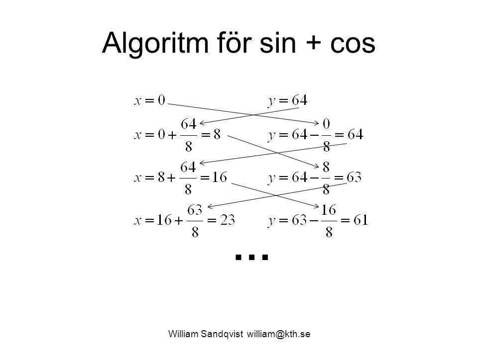 William Sandqvist william@kth.se En period innehåller 54 sinus och cosinus värden. -64 … 0 … +64.
