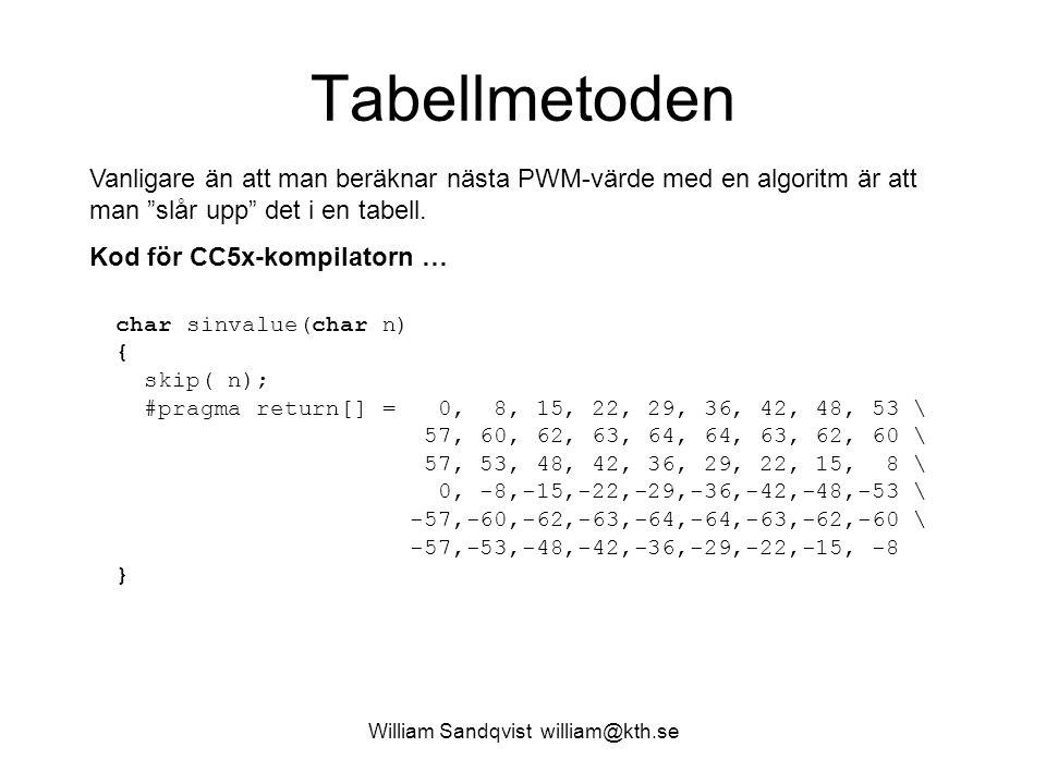 William Sandqvist william@kth.se Tabellmetoden Vanligare än att man beräknar nästa PWM-värde med en algoritm är att man slår upp det i en tabell.