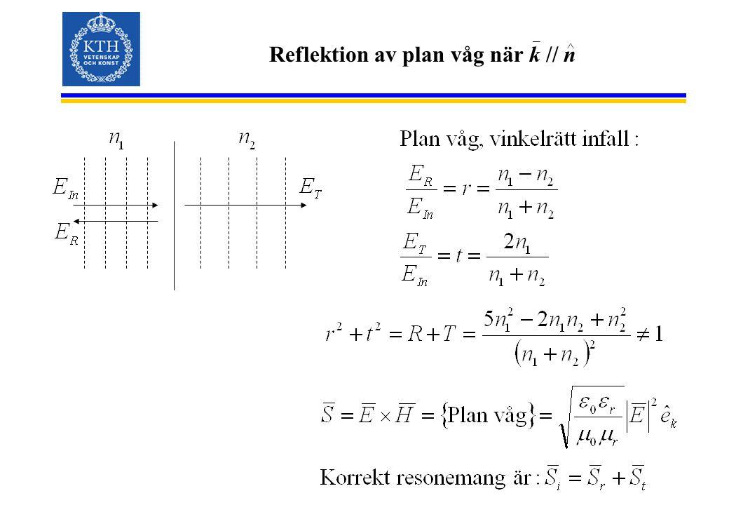 Reflektion av plan våg när k // n _ ^