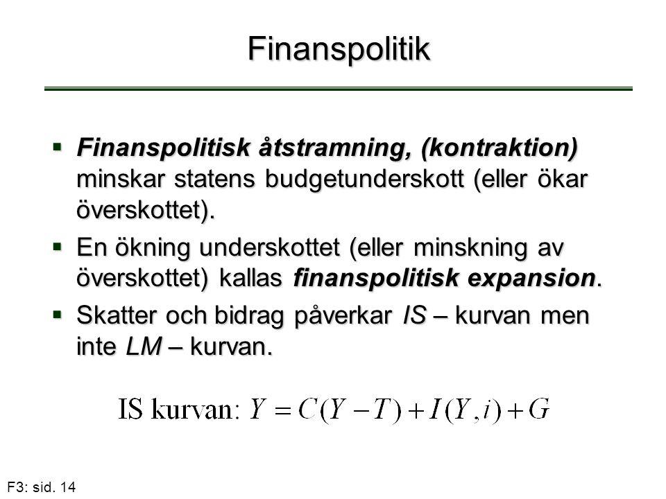 F3: sid. 14 Finanspolitik  Finanspolitisk åtstramning, (kontraktion) minskar statens budgetunderskott (eller ökar överskottet).  En ökning underskot