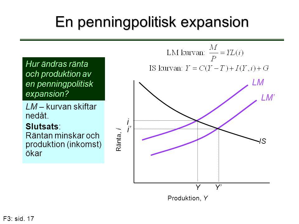 F3: sid. 17 En penningpolitisk expansion LM – kurvan skiftar nedåt. Slutsats: Räntan minskar och produktion (inkomst) ökar Hur ändras ränta och produk