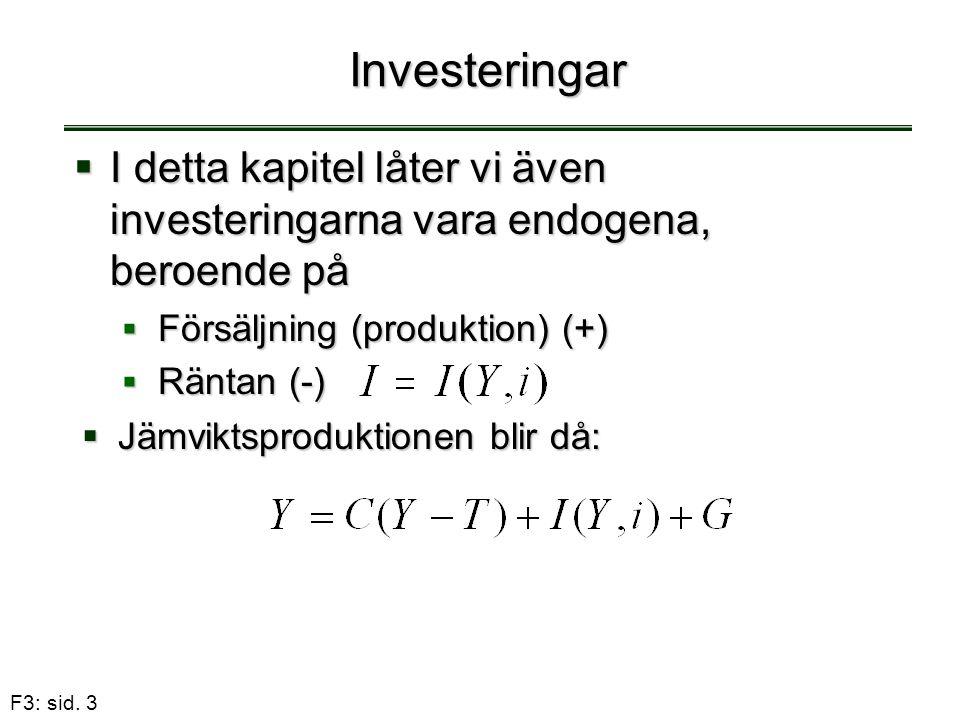 F3: sid. 3 Investeringar  I detta kapitel låter vi även investeringarna vara endogena, beroende på  Försäljning (produktion) (+)  Räntan (-)  Jämv