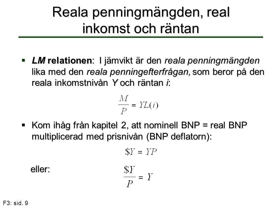 F3: sid. 9 Reala penningmängden, real inkomst och räntan  LM relationen: I jämvikt är den reala penningmängden lika med den reala penningefterfrågan,
