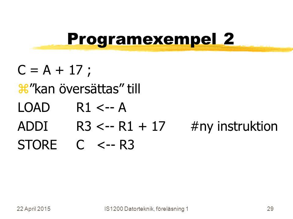 22 April 2015IS1200 Datorteknik, föreläsning 129 Programexempel 2 C = A + 17 ; z kan översättas till LOADR1 <-- A ADDIR3 <-- R1 + 17 #ny instruktion STOREC <-- R3