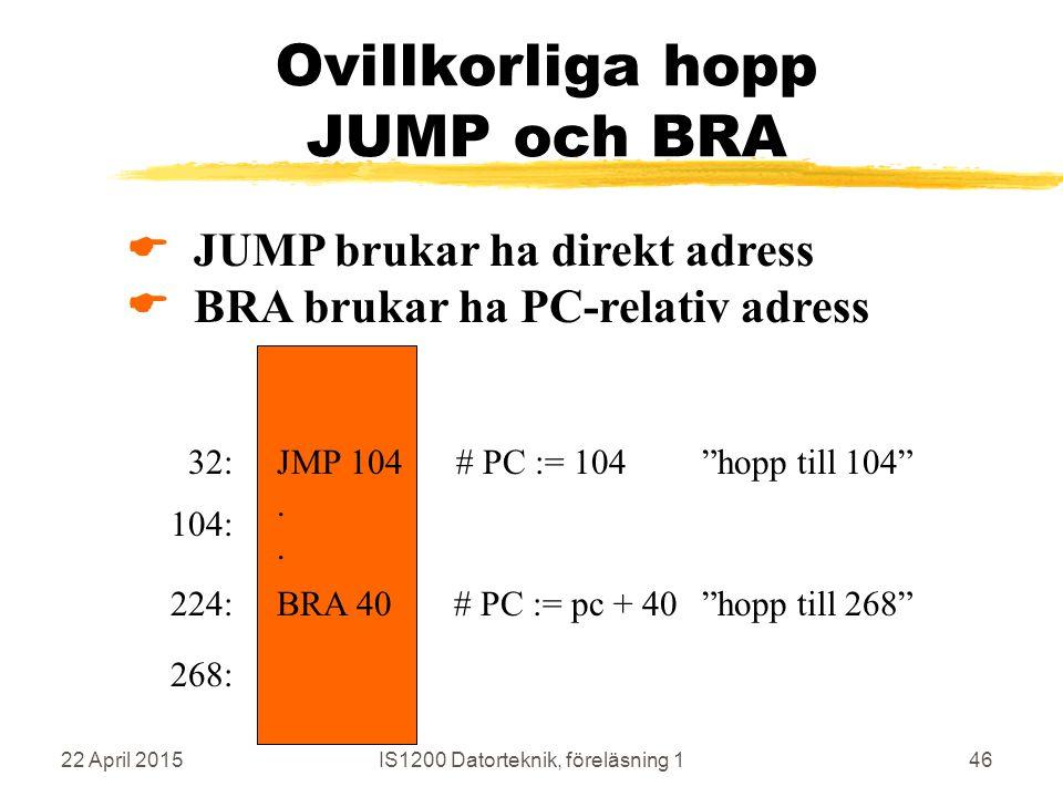22 April 2015IS1200 Datorteknik, föreläsning 146 Ovillkorliga hopp JUMP och BRA  JUMP brukar ha direkt adress  BRA brukar ha PC-relativ adress JMP 104 # PC := 104 hopp till 104 .