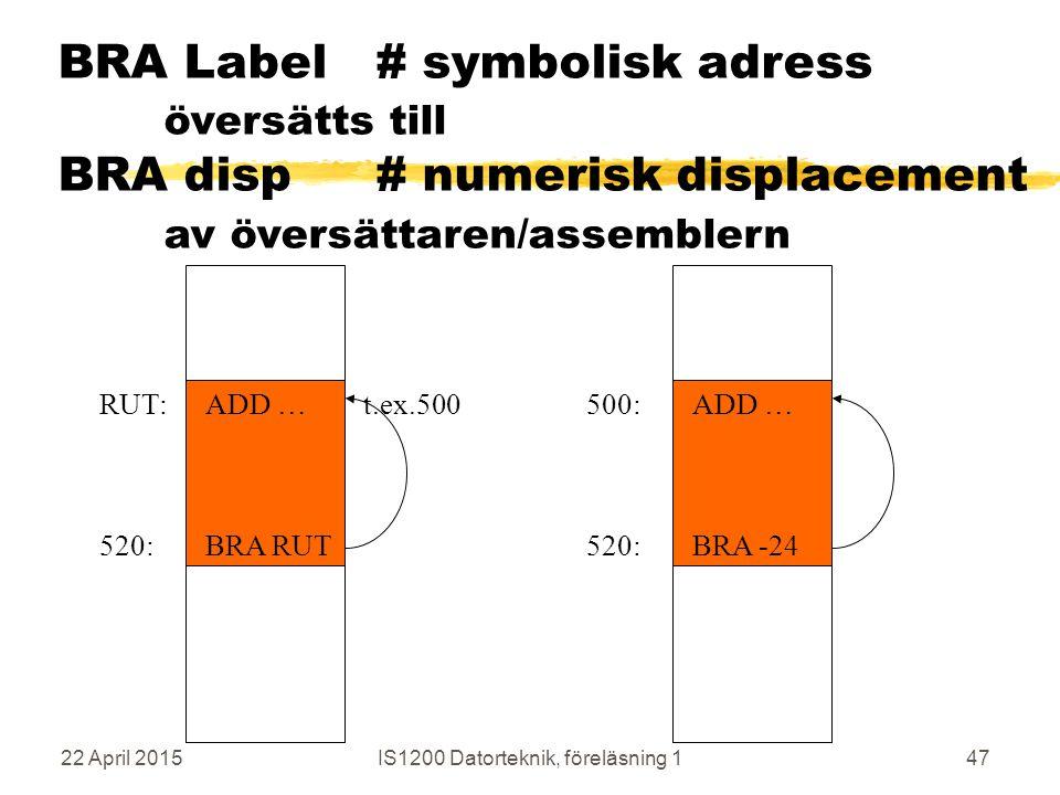 22 April 2015IS1200 Datorteknik, föreläsning 147 BRA Label # symbolisk adress översätts till BRA disp# numerisk displacement av översättaren/assemblern RUT:ADD … t.ex.500 520:BRA RUT 500:ADD … 520:BRA -24
