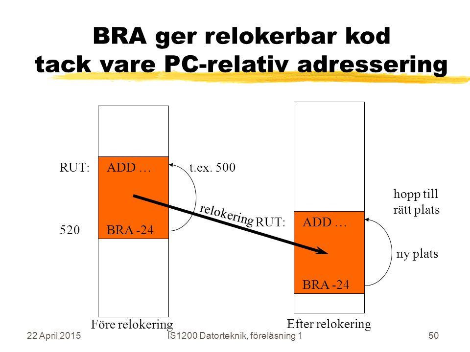 22 April 2015IS1200 Datorteknik, föreläsning 150 BRA ger relokerbar kod tack vare PC-relativ adressering RUT:ADD … t.ex. 500 520BRA -24 RUT:ADD … ny p
