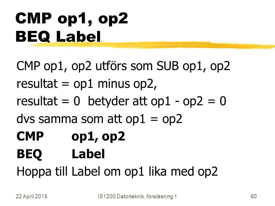 22 April 2015IS1200 Datorteknik, föreläsning 160 CMP op1, op2 BEQ Label CMP op1, op2 utförs som SUB op1, op2 resultat = op1 minus op2, resultat = 0 betyder att op1 - op2 = 0 dvs samma som att op1 = op2 CMP op1, op2 BEQLabel Hoppa till Label om op1 lika med op2