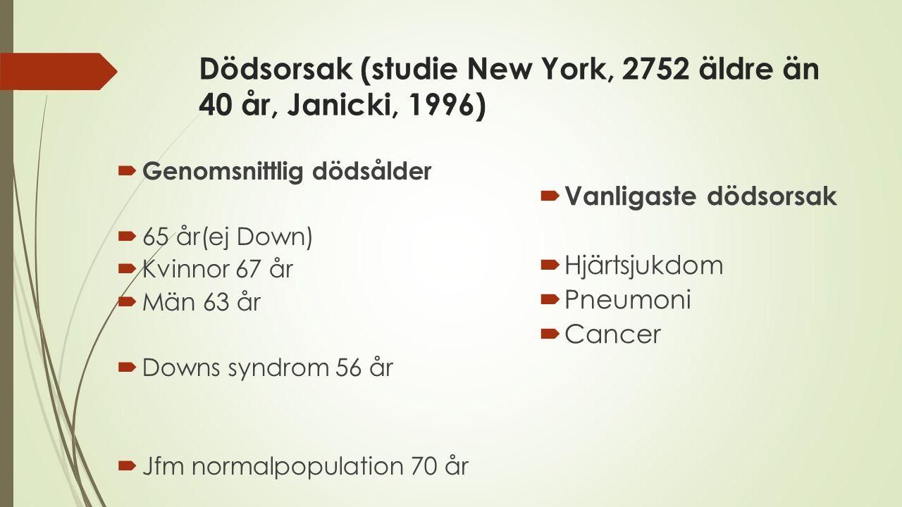 Dödsorsak (studie New York, 2752 äldre än 40 år, Janicki, 1996)  Genomsnittlig dödsålder  65 år(ej Down)  Kvinnor 67 år  Män 63 år  Downs syndrom