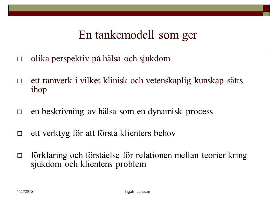 4/22/2015Ingalill Larsson Problem inom denna komponent innebär en delaktighetsinskränkning