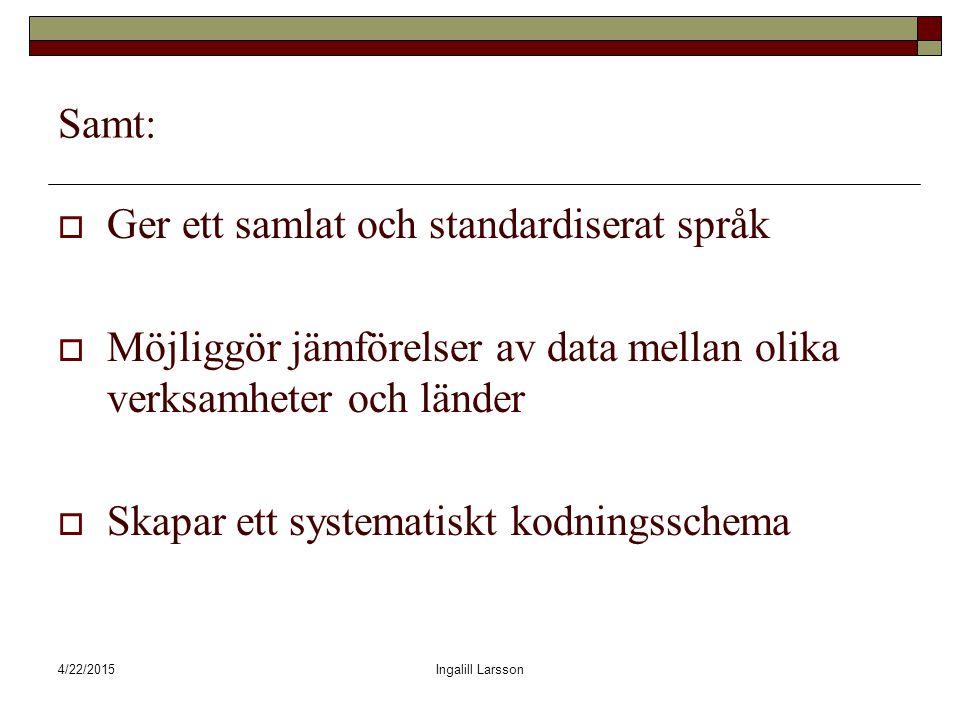 4/22/2015Ingalill Larsson Samt:  Ger ett samlat och standardiserat språk  Möjliggör jämförelser av data mellan olika verksamheter och länder  Skapar ett systematiskt kodningsschema