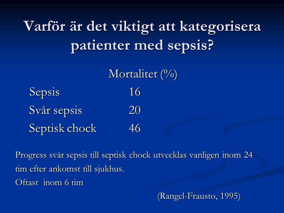Varför är det viktigt att kategorisera patienter med sepsis? Mortalitet (%) Mortalitet (%) Sepsis 16 Svår sepsis20 Svår sepsis20 Septisk chock46 Septi