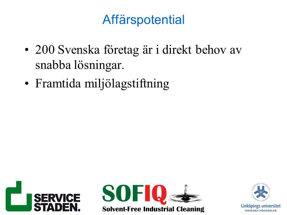 Affärspotential 200 Svenska företag är i direkt behov av snabba lösningar.