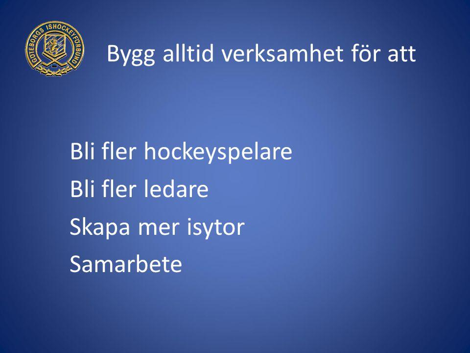 Bygg alltid verksamhet för att Bli fler hockeyspelare Bli fler ledare Skapa mer isytor Samarbete