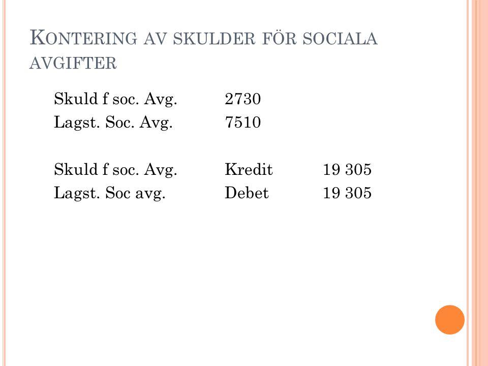 K ONTERING AV SKULDER FÖR SOCIALA AVGIFTER Skuld f soc.