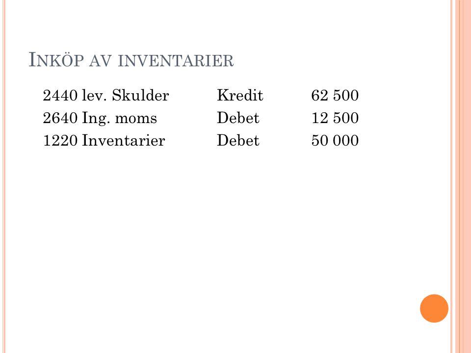 I NKÖP AV INVENTARIER 2440 lev. SkulderKredit62 500 2640 Ing.