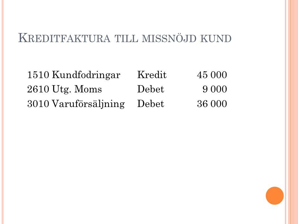 K REDITFAKTURA TILL MISSNÖJD KUND 1510 KundfodringarKredit45 000 2610 Utg.