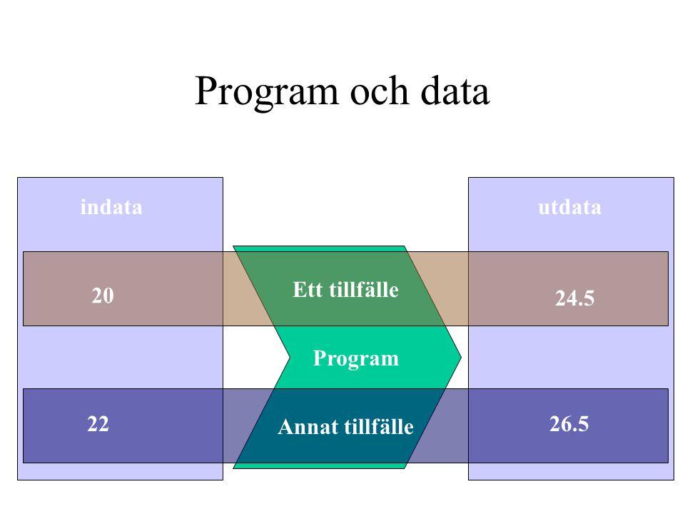 Program Ett tillfälle Annat tillfälle indatautdata 20 22 24.5 26.5 Program och data