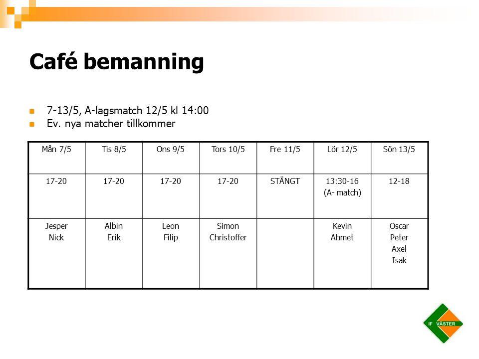 Café bemanning 7-13/5, A-lagsmatch 12/5 kl 14:00 Ev.