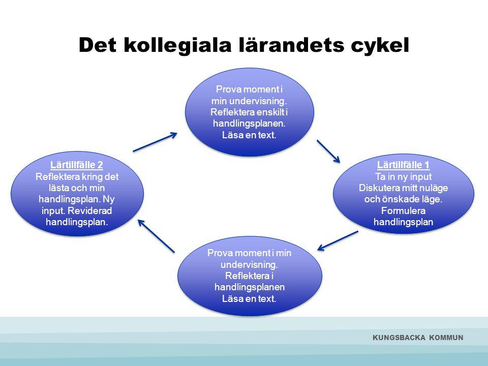 Det kollegiala lärandets cykel KUNGSBACKA KOMMUN Lärtillfälle 1 Ta in ny input Diskutera mitt nuläge och önskade läge. Formulera handlingsplan Lärtill