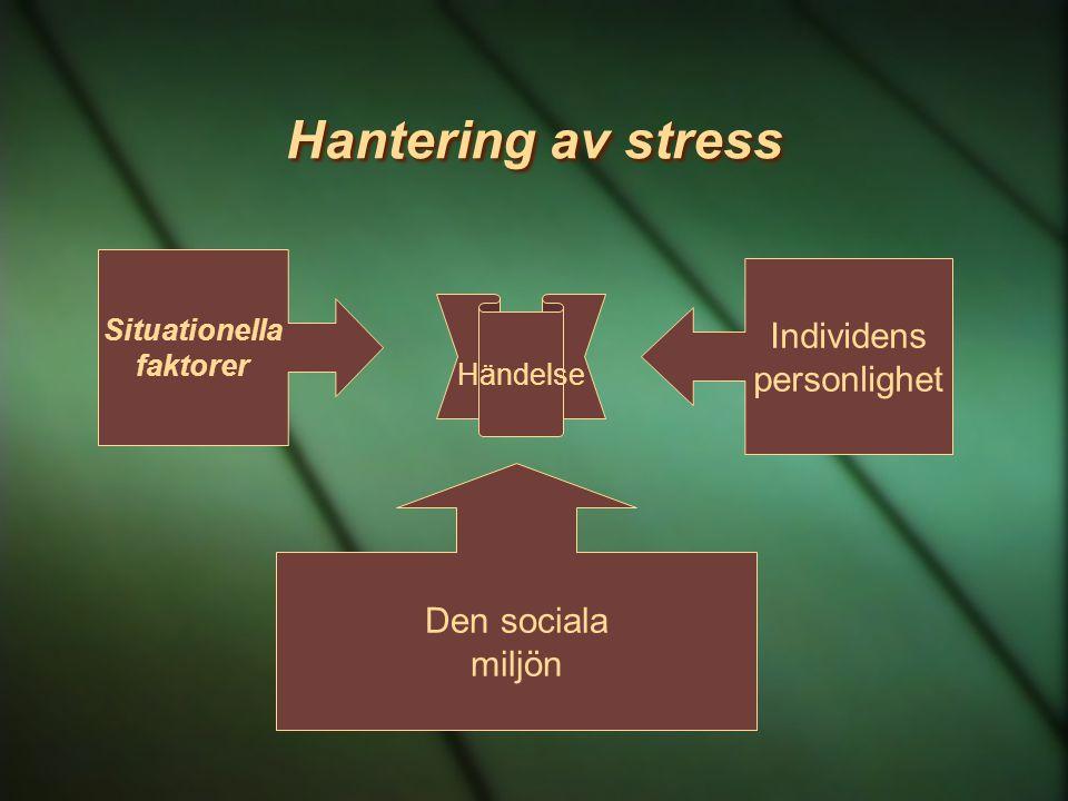 Hantering av stress Situationella faktorer Individens personlighet Den sociala miljön Händelse