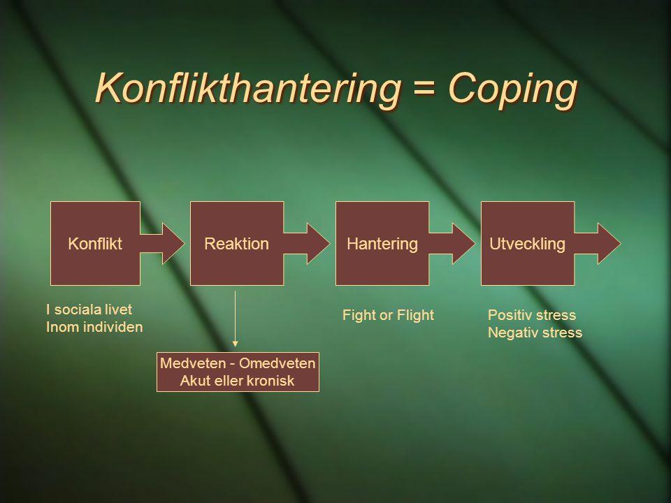 Konflikthantering = Coping KonfliktReaktionUtveckling I sociala livet Inom individen Medveten - Omedveten Akut eller kronisk Fight or FlightPositiv st