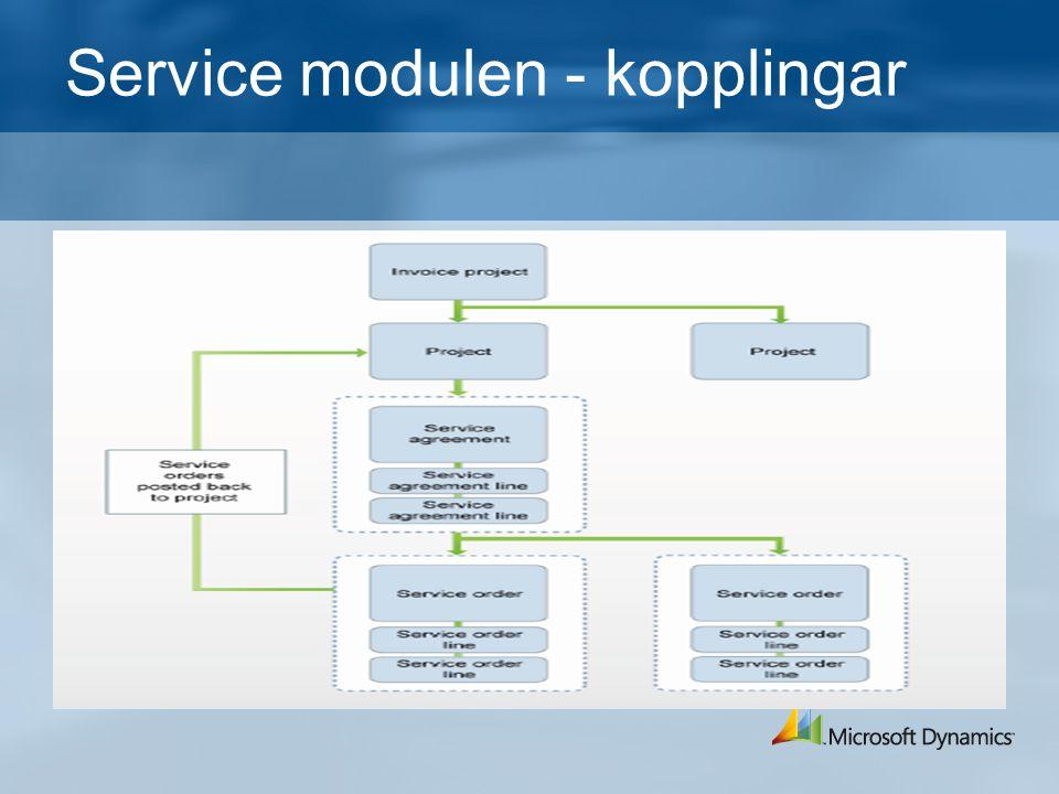 Service modulen - kopplingar