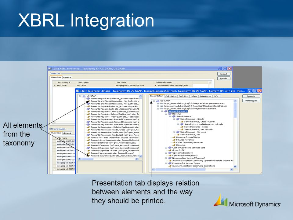 XBRL Integration All elements from the taxonomy Presentation tab displays relation between elements and the way they should be printed.