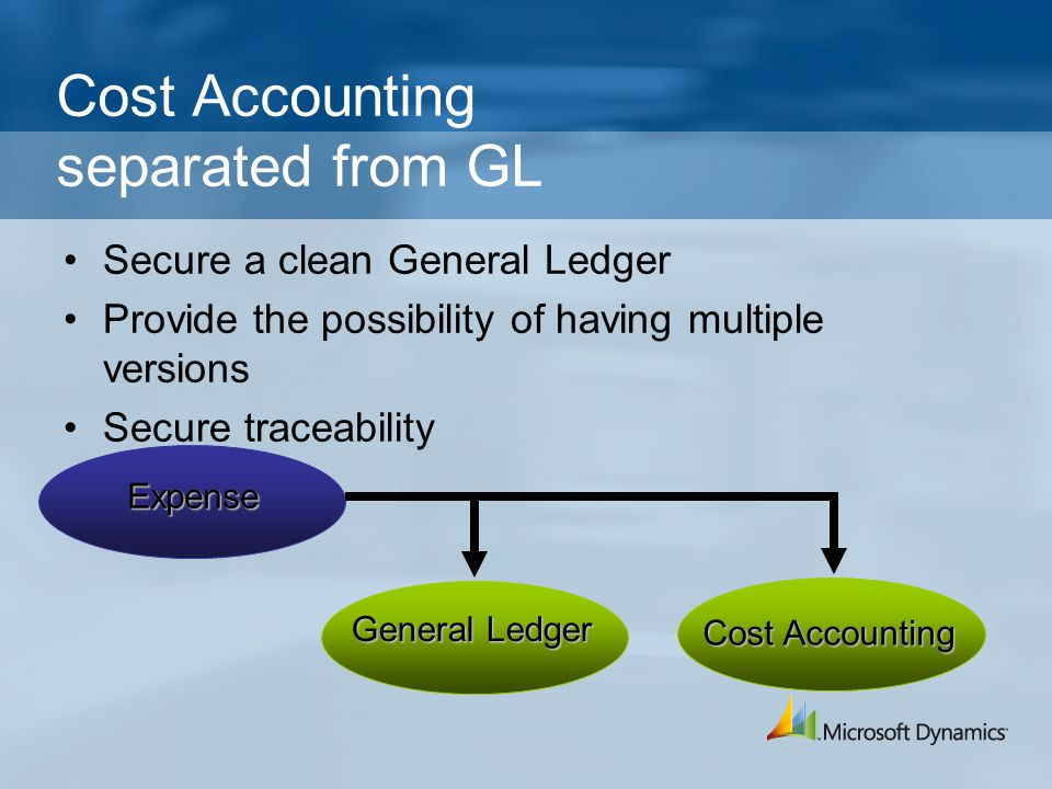 Cost Accounting separated from GL Secure a clean General Ledger Provide the possibility of having multiple versions Secure traceability Cost Accountin