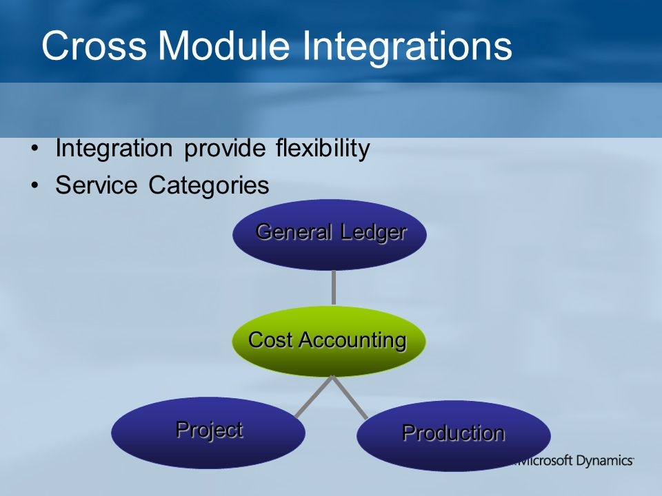 Cross Module Integrations Integration provide flexibility Service Categories Cost Accounting Project Production General Ledger