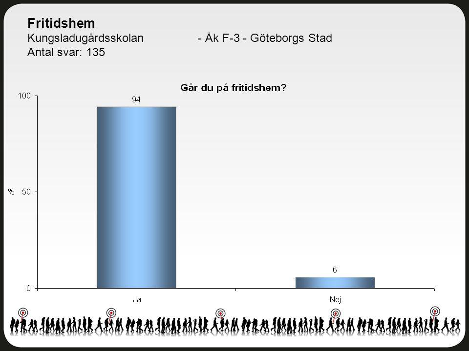 Fritidshem Kungsladugårdsskolan - Åk F-3 - Göteborgs Stad Antal svar: 135