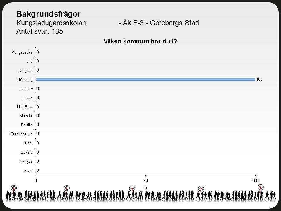 Bakgrundsfrågor Kungsladugårdsskolan - Åk F-3 - Göteborgs Stad Antal svar: 135