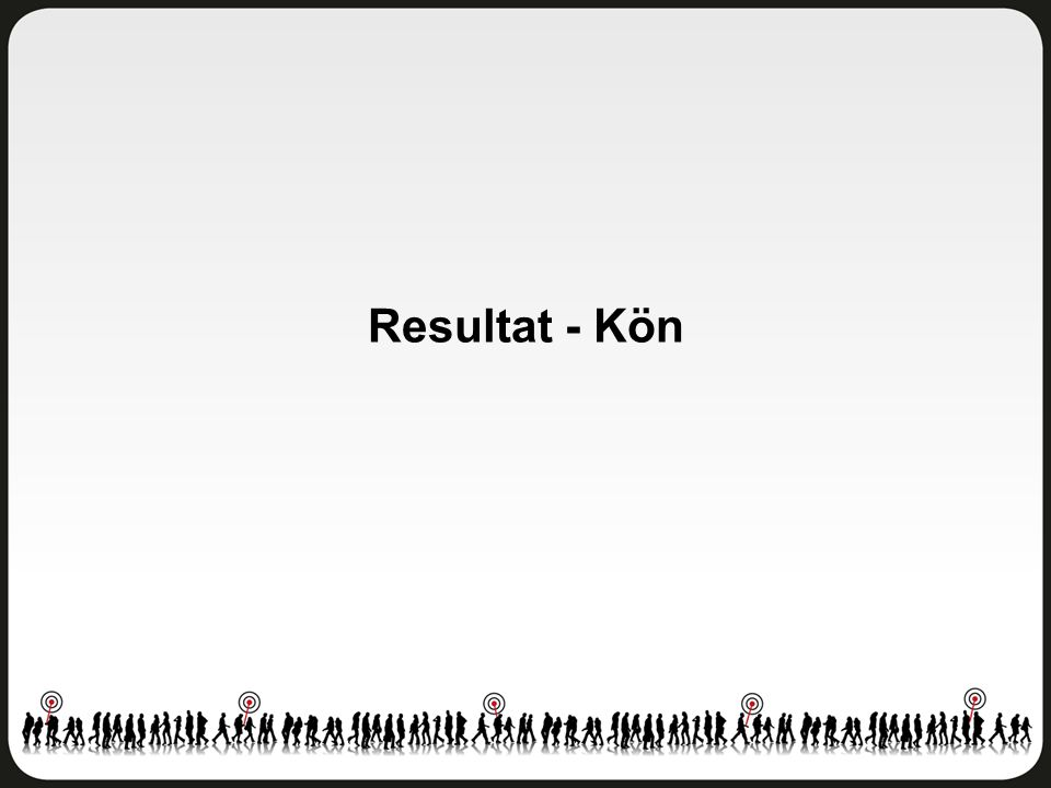 NKI Östra Göteborg - Åk 8 Antal svar: 106 av 263 elever Svarsfrekvens: 40 procent