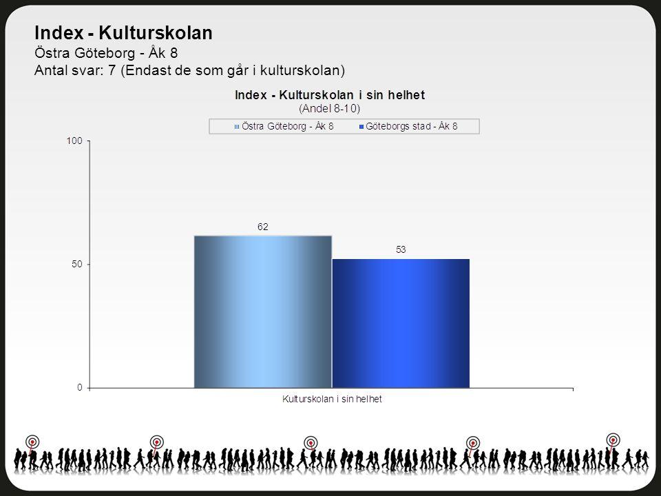 Delområdesindex - Kulturskolan Östra Göteborg - Åk 8 Antal svar: 7 (Endast de som går i kulturskolan)