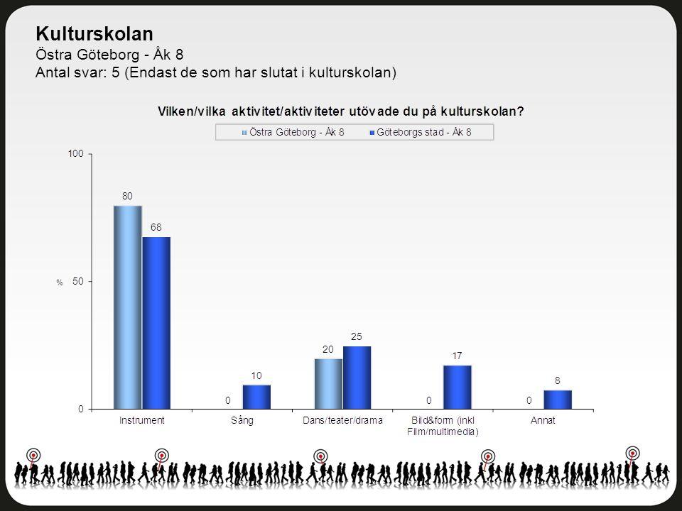 Kulturskolan Östra Göteborg - Åk 8 Antal svar: 99 (Endast de som inte går i kulturskolan)