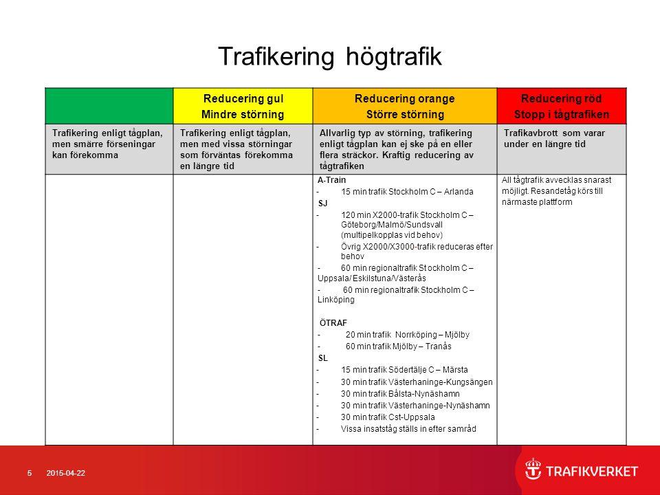 62015-04-22 Trafikering högtrafik Reducering grön Normal trafik Reducering gul Mindre störning Reducering orange Större störning Reducering röd Stopp i tågtrafiken Trafikering enligt tågplan, men smärre förseningar kan förekomma Trafikering enligt tågplan, men med vissa störningar som förväntas förekomma en längre tid Allvarlig typ av störning, trafikering enligt tågplan kan ej ske på en eller flera sträckor.